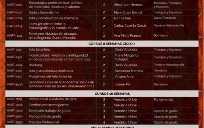 Oferta de cursos Historia del Arte 2019-2