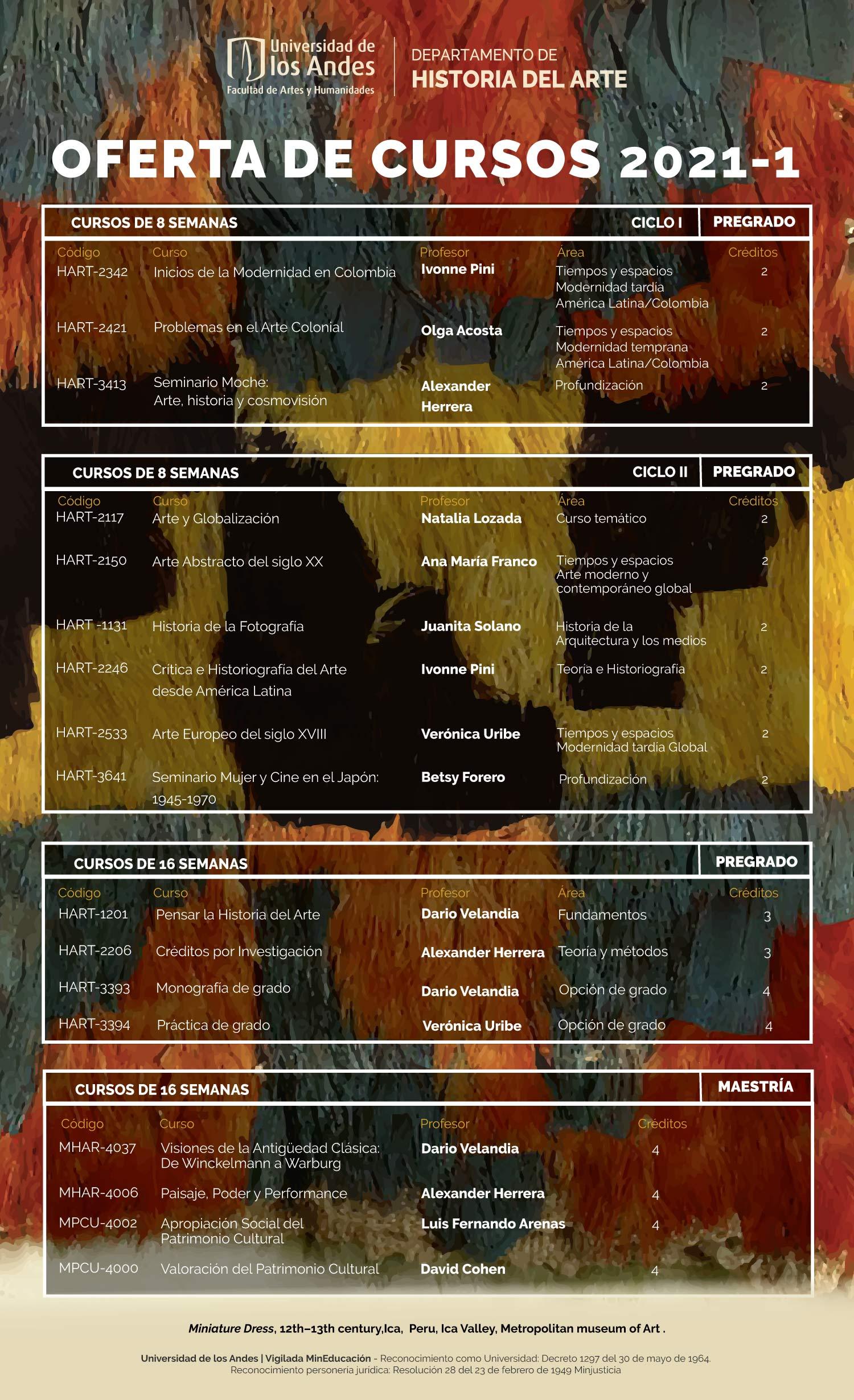 Oferta de cursos primer semestre de 2021 Historia del Arte
