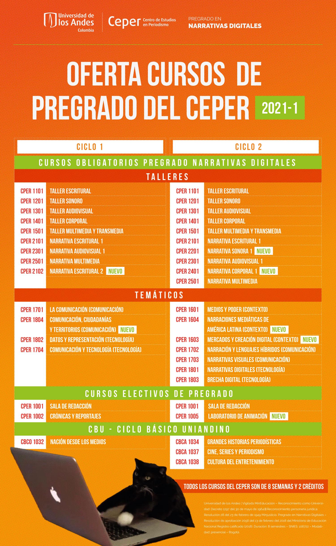 Oferta cursos del CEPER pregrado 2021-1