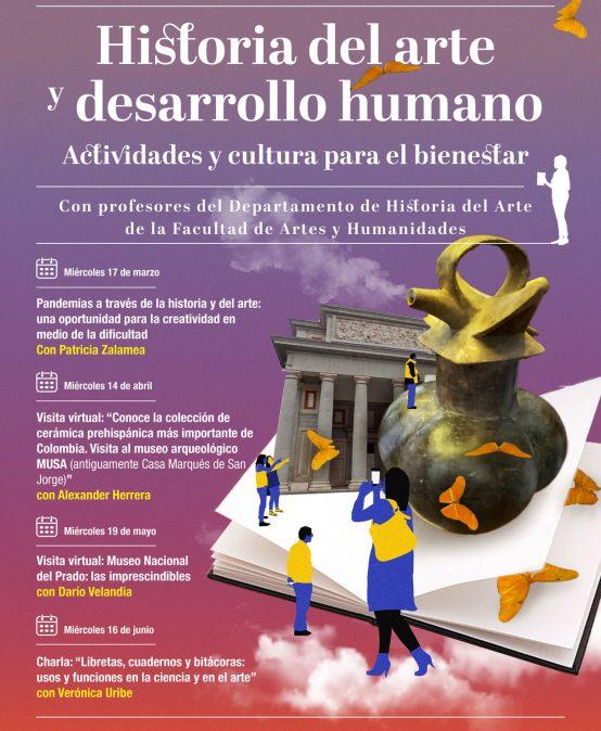 Visita virtual: Museo Nacional del Prado: las imprescindibles